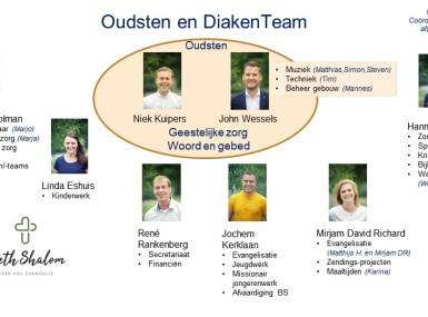 Oudsten en Diakenenteam